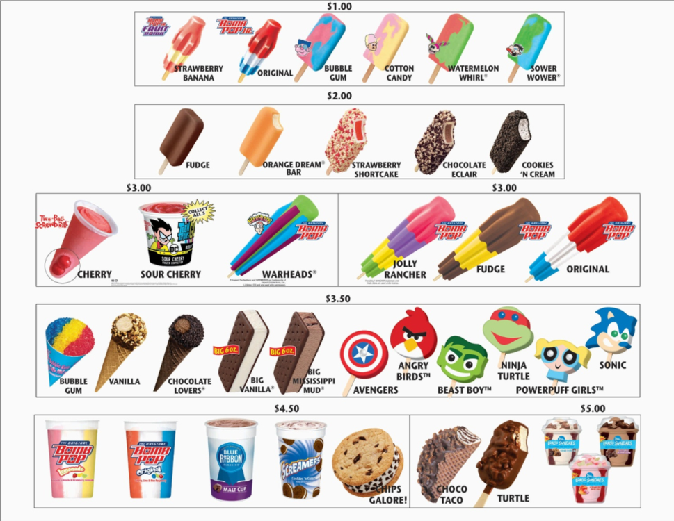 [Linked Image from cooltimesicecream.com]